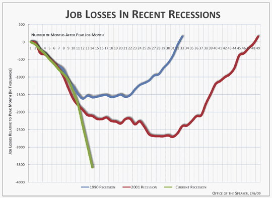 job_losses_recession