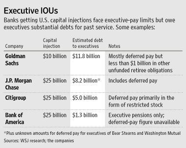 executive-ious